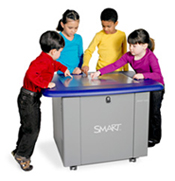 SMART Table1